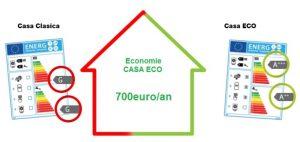 poster romstal economii