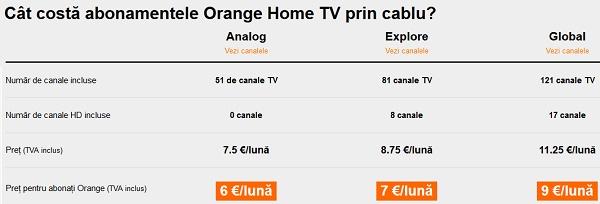 preturi abonamente orange home tv cablu