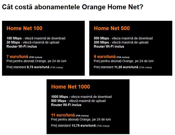 preturi internet fix orange home